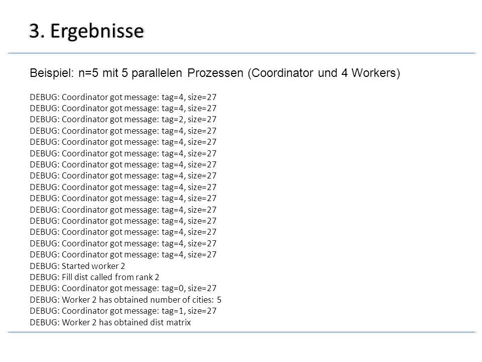 3. Ergebnisse Beispiel: n=5 mit 5 parallelen Prozessen (Coordinator und 4 Workers) DEBUG: Coordinator got message: tag=4, size=27 DEBUG: Coordinator g