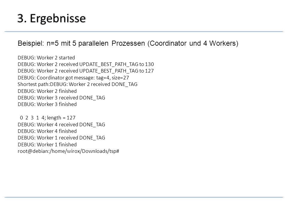 3. Ergebnisse Beispiel: n=5 mit 5 parallelen Prozessen (Coordinator und 4 Workers) DEBUG: Worker 2 started DEBUG: Worker 2 received UPDATE_BEST_PATH_T