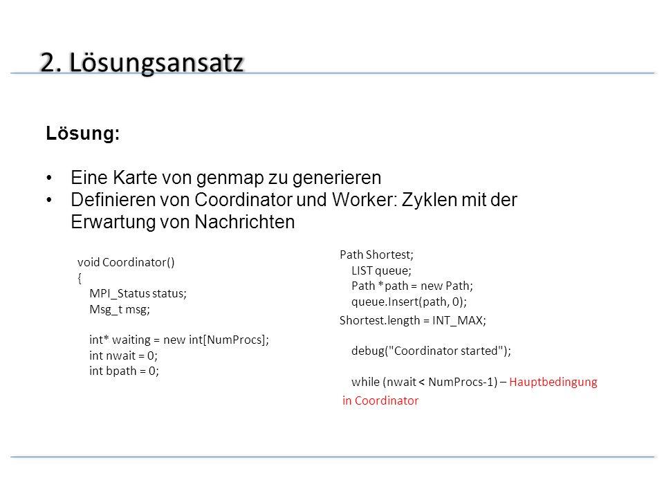 void Coordinator() { MPI_Status status; Msg_t msg; int* waiting = new int[NumProcs]; int nwait = 0; int bpath = 0; Path Shortest; LIST queue; Path *path = new Path; queue.Insert(path, 0); Shortest.length = INT_MAX; debug( Coordinator started ); while (nwait < NumProcs-1) – Hauptbedingung in Coordinator Lösung: Eine Karte von genmap zu generieren Definieren von Coordinator und Worker: Zyklen mit der Erwartung von Nachrichten