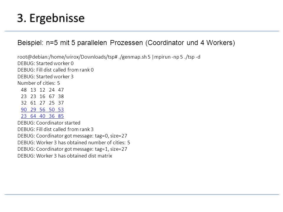 3. Ergebnisse Beispiel: n=5 mit 5 parallelen Prozessen (Coordinator und 4 Workers) root@debian:/home/wirox/Downloads/tsp#./genmap.sh 5 |mpirun -np 5./