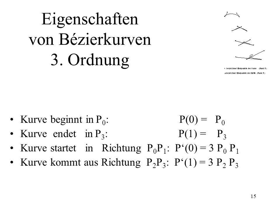 15 Eigenschaften von Bézierkurven 3. Ordnung Kurve beginnt in P 0 : P(0) = P 0 Kurve endet in P 3 : P(1) = P 3 Kurve startet in Richtung P 0 P 1 : P(0
