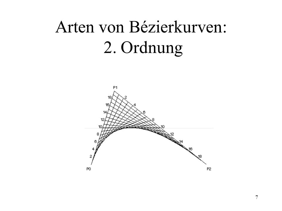 7 Arten von Bézierkurven: 2. Ordnung