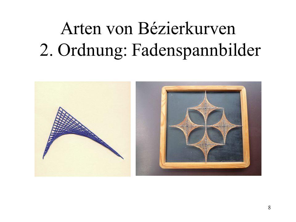 8 Arten von Bézierkurven 2. Ordnung: Fadenspannbilder