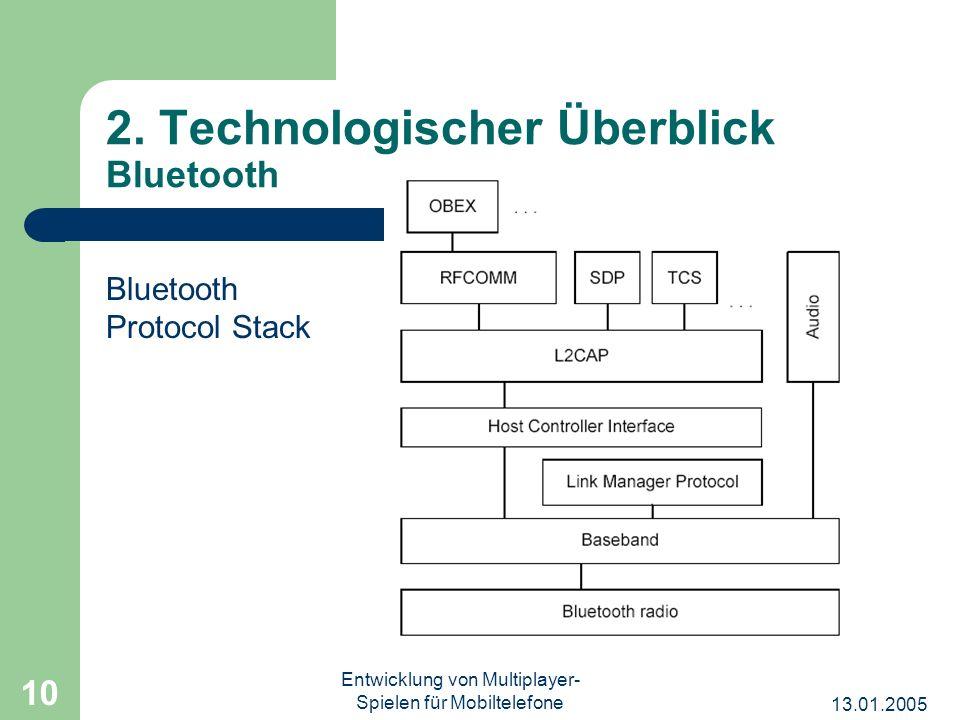 13.01.2005 Entwicklung von Multiplayer- Spielen für Mobiltelefone 10 2. Technologischer Überblick Bluetooth Bluetooth Protocol Stack
