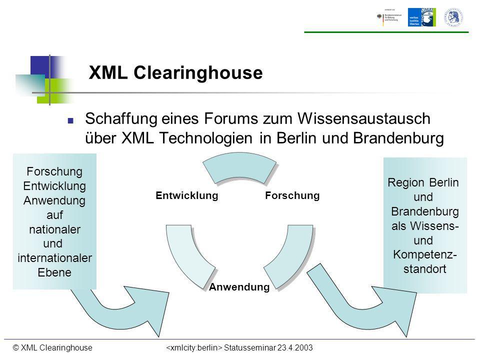 © XML Clearinghouse Statusseminar 23.4.2003 XML Clearinghouse Schaffung eines Forums zum Wissensaustausch über XML Technologien in Berlin und Brandenburg Forschung Entwicklung Anwendung auf nationaler und internationaler Ebene Region Berlin und Brandenburg als Wissens- und Kompetenz- standort Entwicklung Anwendung Forschung