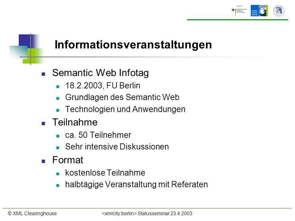 © XML Clearinghouse Statusseminar 23.4.2003 www.xml-clearinghouse.de Informationen zu XML in Berlin und Brandenburg Firmen Forschungsvorhaben Lehrveranstaltungen XML im deutschsprachigen Raum Kolloquien, Schulungen, Workshops Konferenzen, Kongresse Standards und Entwicklungen Fördermöglichkeiten