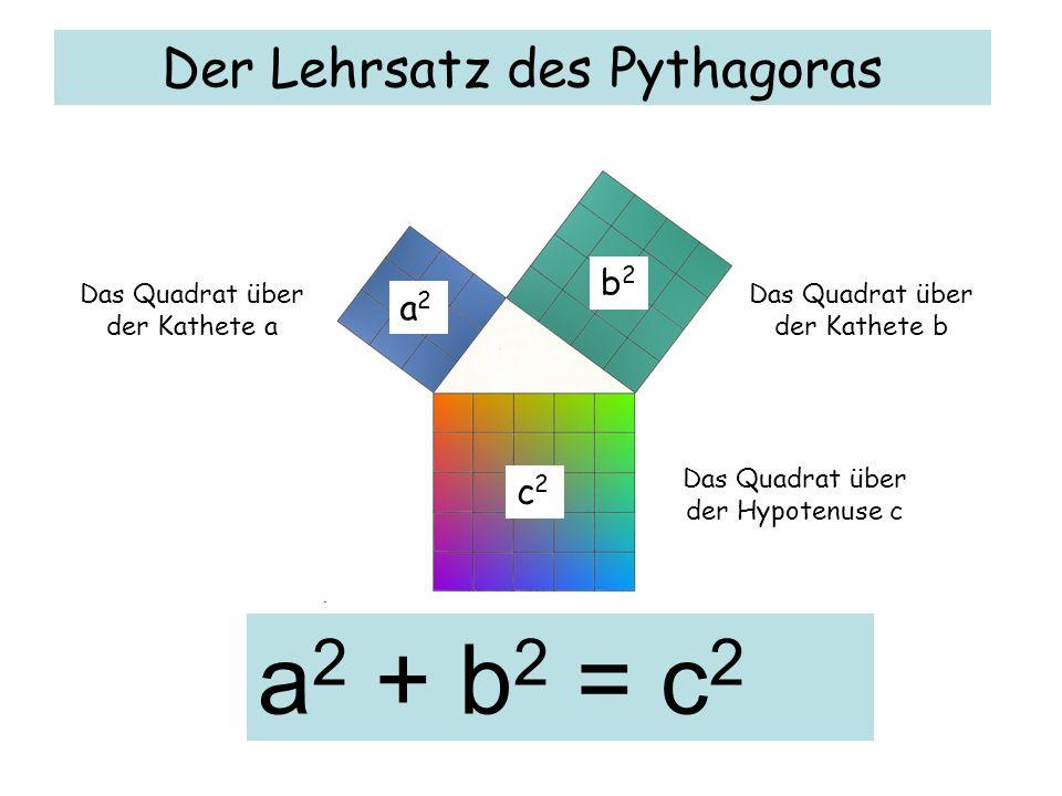 Der Lehrsatz des Pythagoras a2a2 b2b2 c2c2 Das Quadrat über der Kathete a Das Quadrat über der Kathete b Das Quadrat über der Hypotenuse c a 2 + b 2 =