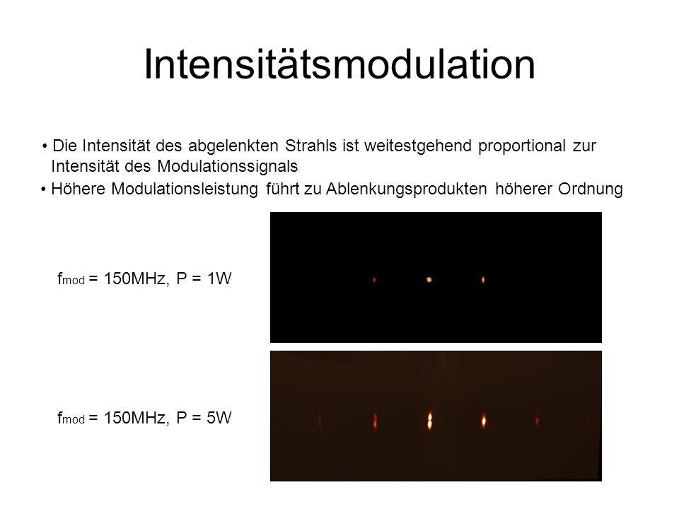 Intensitätsmodulation Die Intensität des abgelenkten Strahls ist weitestgehend proportional zur Intensität des Modulationssignals Höhere Modulationsle