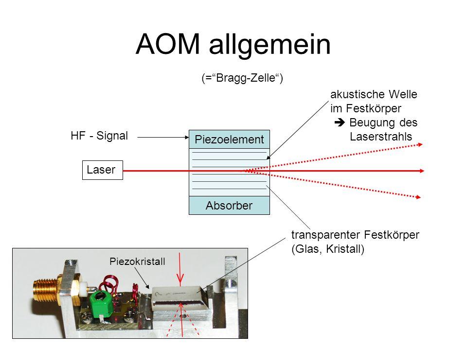 AOM allgemein Piezoelement Absorber transparenter Festkörper (Glas, Kristall) HF - Signal akustische Welle im Festkörper Beugung des Laserstrahls Lase