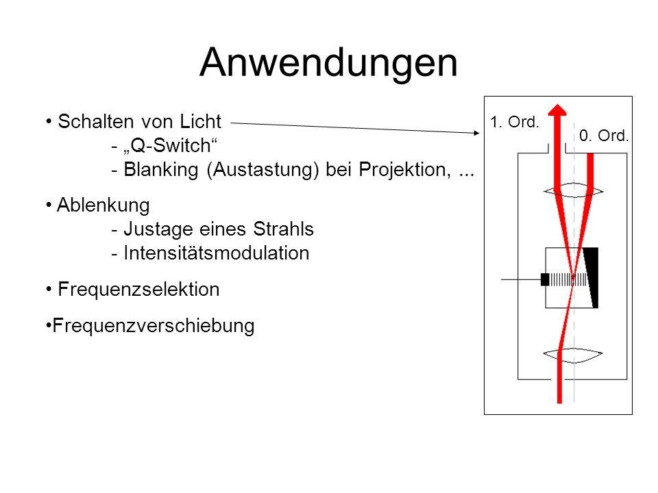 Funktionsweise Erzeugung einer akustischen Welle (sog.