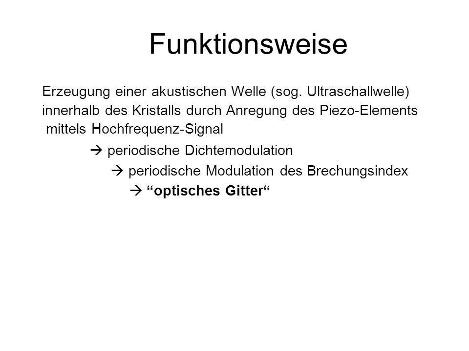 Funktionsweise Erzeugung einer akustischen Welle (sog. Ultraschallwelle) innerhalb des Kristalls durch Anregung des Piezo-Elements mittels Hochfrequen