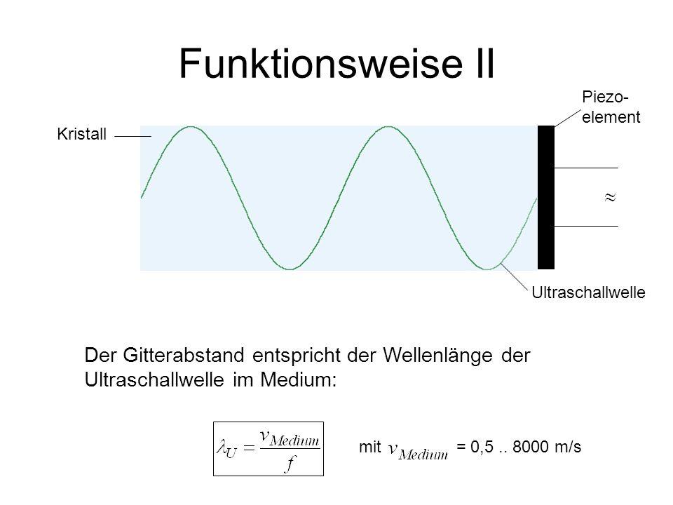 Funktionsweise II Der Gitterabstand entspricht der Wellenlänge der Ultraschallwelle im Medium: mit = 0,5.. 8000 m/s Kristall Ultraschallwelle Piezo- e