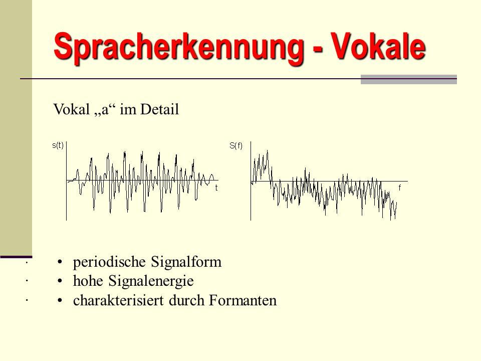Spracherkennung - Vokale Vokal a im Detail · periodische Signalform · hohe Signalenergie · charakterisiert durch Formanten