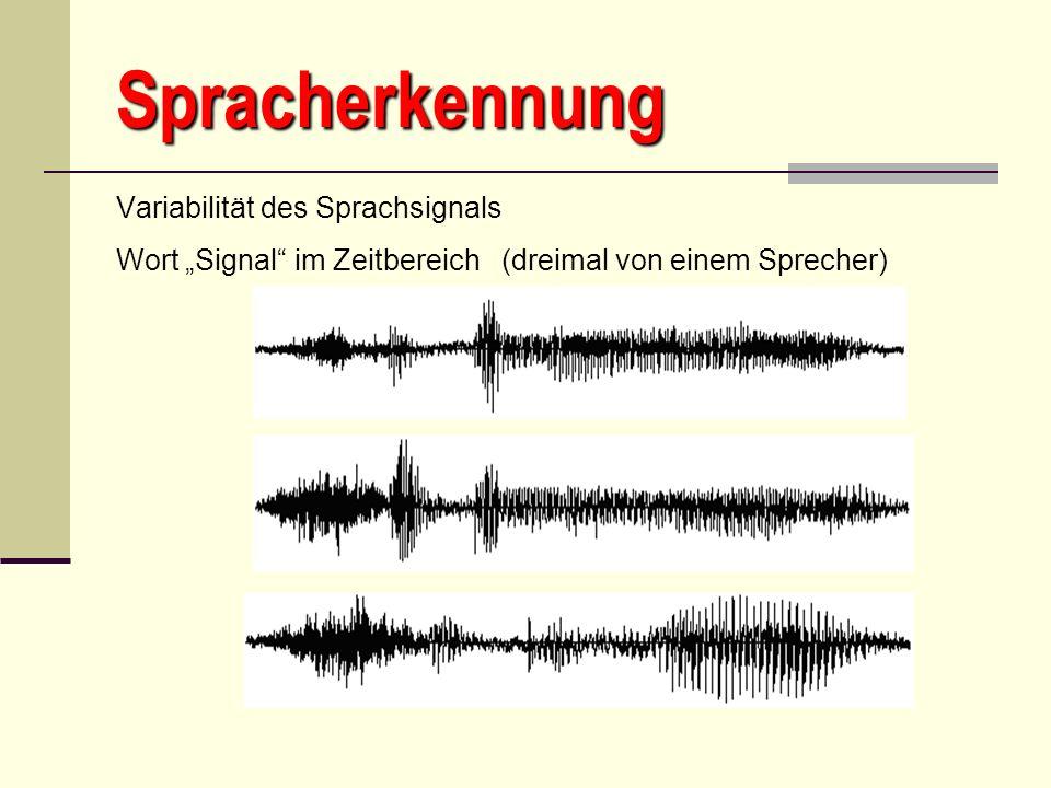 Spracherkennung Variabilität des Sprachsignals Wort Signal im Zeitbereich (dreimal von einem Sprecher)
