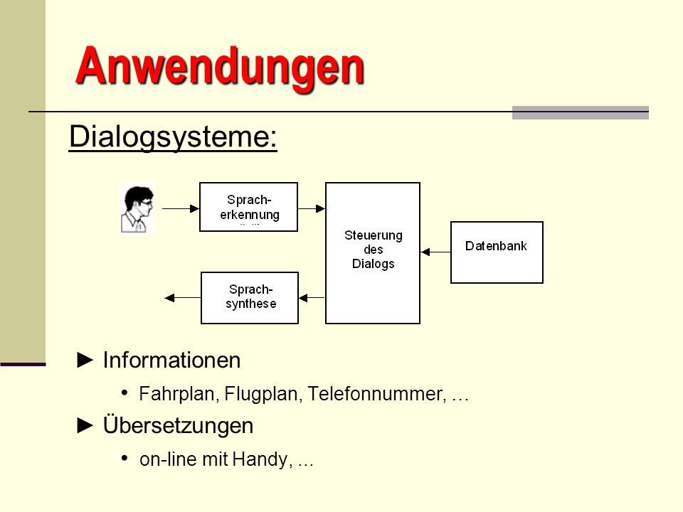 Anwendungen Informationen Fahrplan, Flugplan, Telefonnummer, … Übersetzungen on-line mit Handy,... Dialogsysteme: