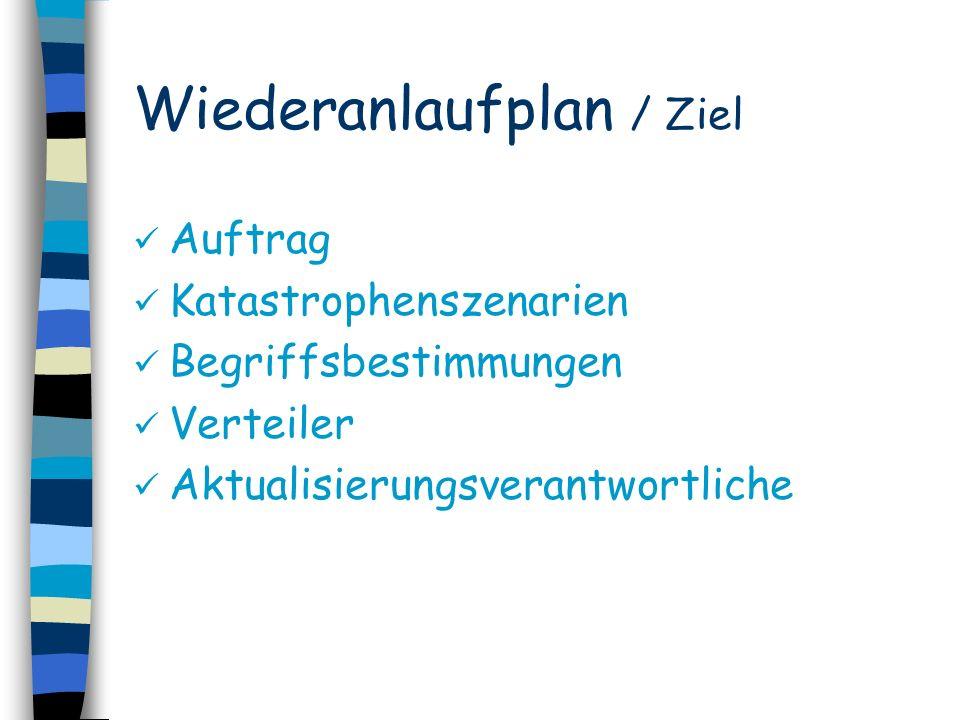 Wiederanlaufplan / Ziel Auftrag Katastrophenszenarien Begriffsbestimmungen Verteiler Aktualisierungsverantwortliche