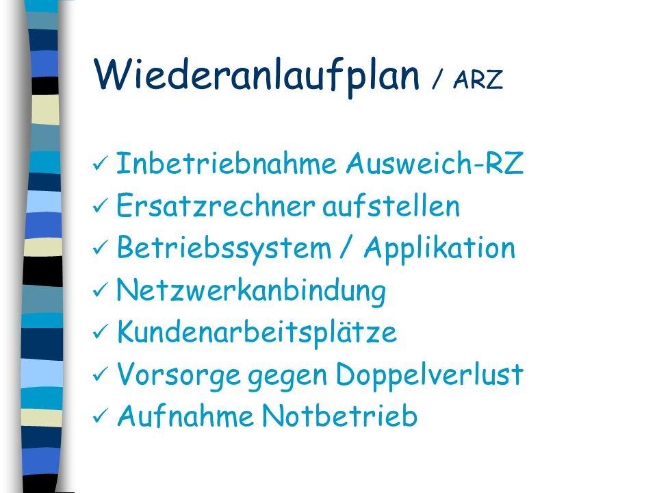 Wiederanlaufplan / ARZ Inbetriebnahme Ausweich-RZ Ersatzrechner aufstellen Betriebssystem / Applikation Netzwerkanbindung Kundenarbeitsplätze Vorsorge