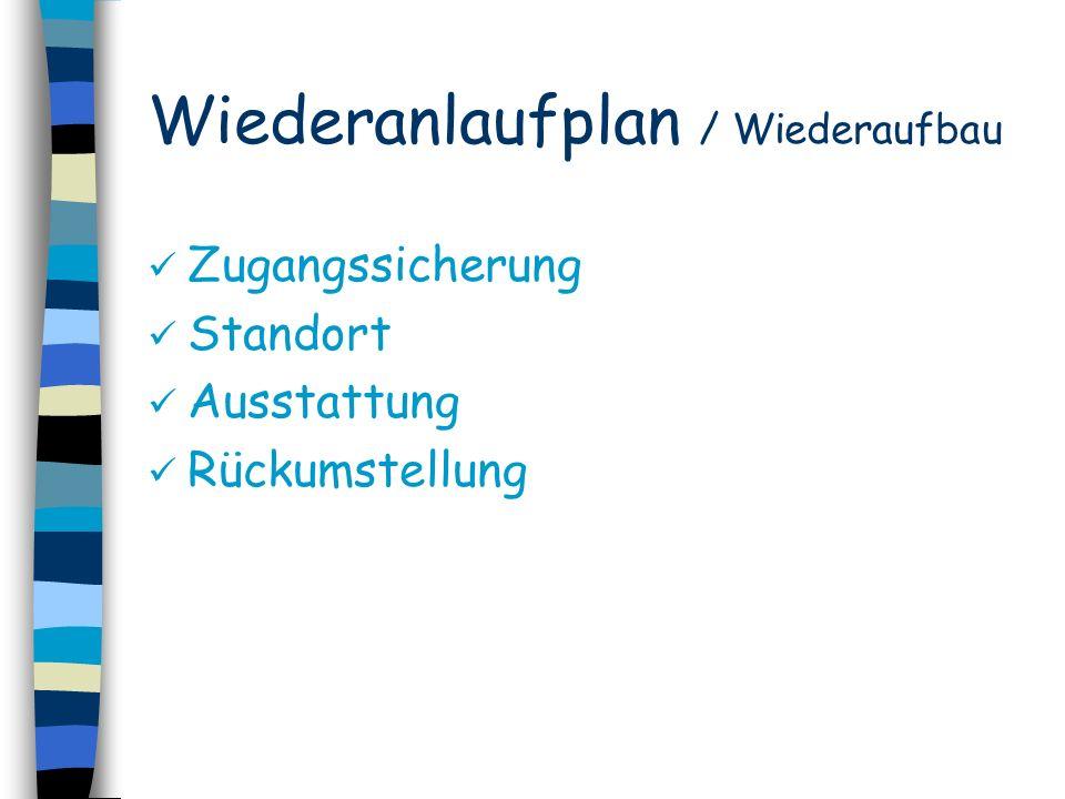Wiederanlaufplan / Wiederaufbau Zugangssicherung Standort Ausstattung Rückumstellung