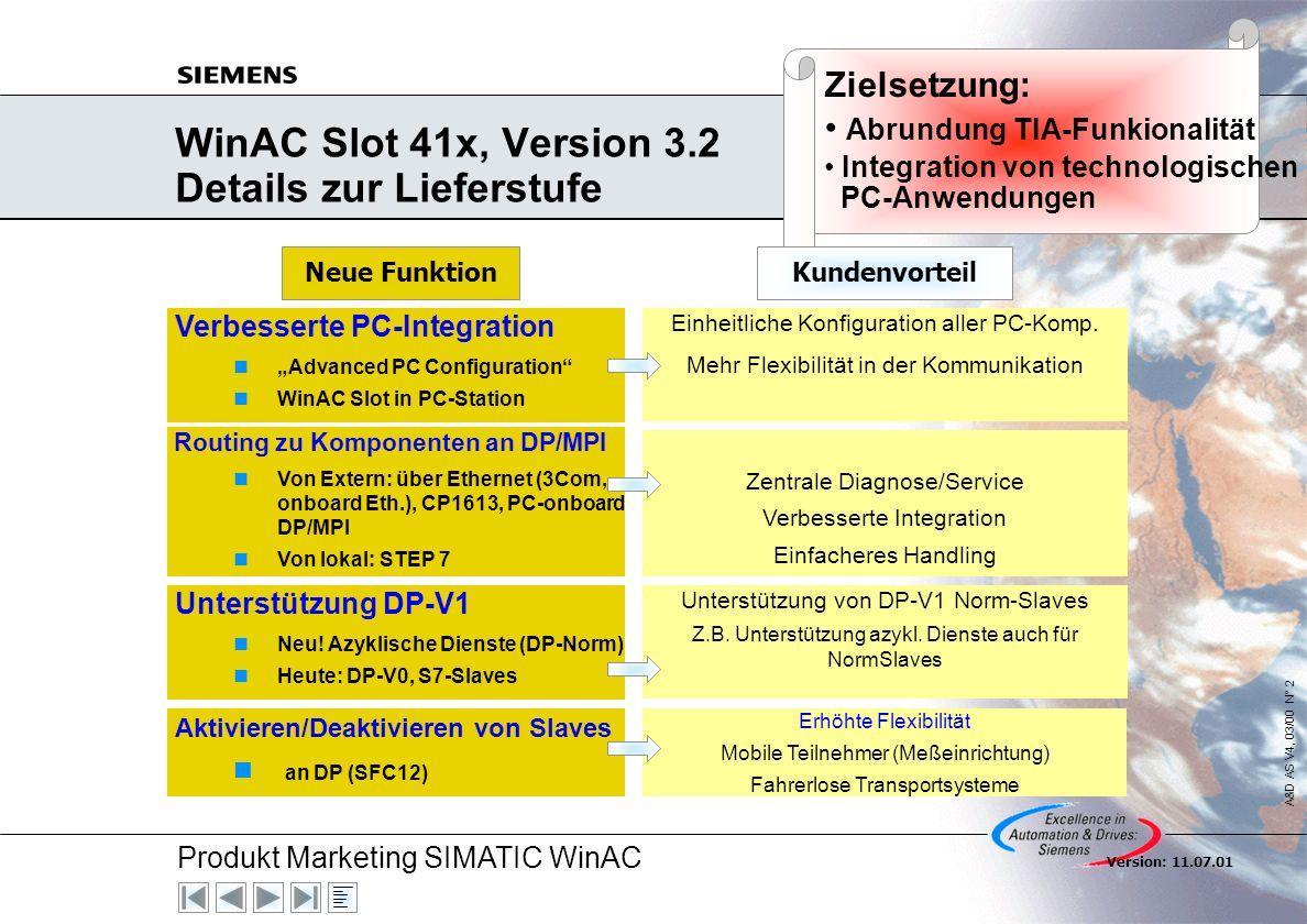 Produkt Marketing SIMATIC WinAC A&D AS V4, 03/00 N° 3 Version: 11.07.01 WinAC Slot 41x, Version 3.2 Details zur Lieferstufe CPU als Slave an DP Für beide onboard DP-SS Schnelle E/A-Kopplung (Master-Slave) Zusammenarbeit mit Fremd-Master Kaskadierung von E/A Konsistente Nutzdaten an DP Bisher 1 DW, Neu.