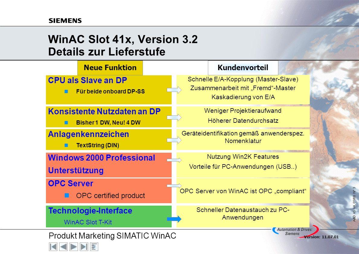 Produkt Marketing SIMATIC WinAC A&D AS V4, 03/00 N° 4 Version: 11.07.01 WinAC Slot 41x, V3.2 Netzwerk-Routing PG/OP S7-Stationen WinAC Slot 41x S7-Slave Routing über Subnetz-Grenzen zu S7-Stationen von Extern Über Ethernet und Profibus Beispiel: Anwenderprogramme laden HW Konfiguration laden Test- & Inbetriebnahme ausführen
