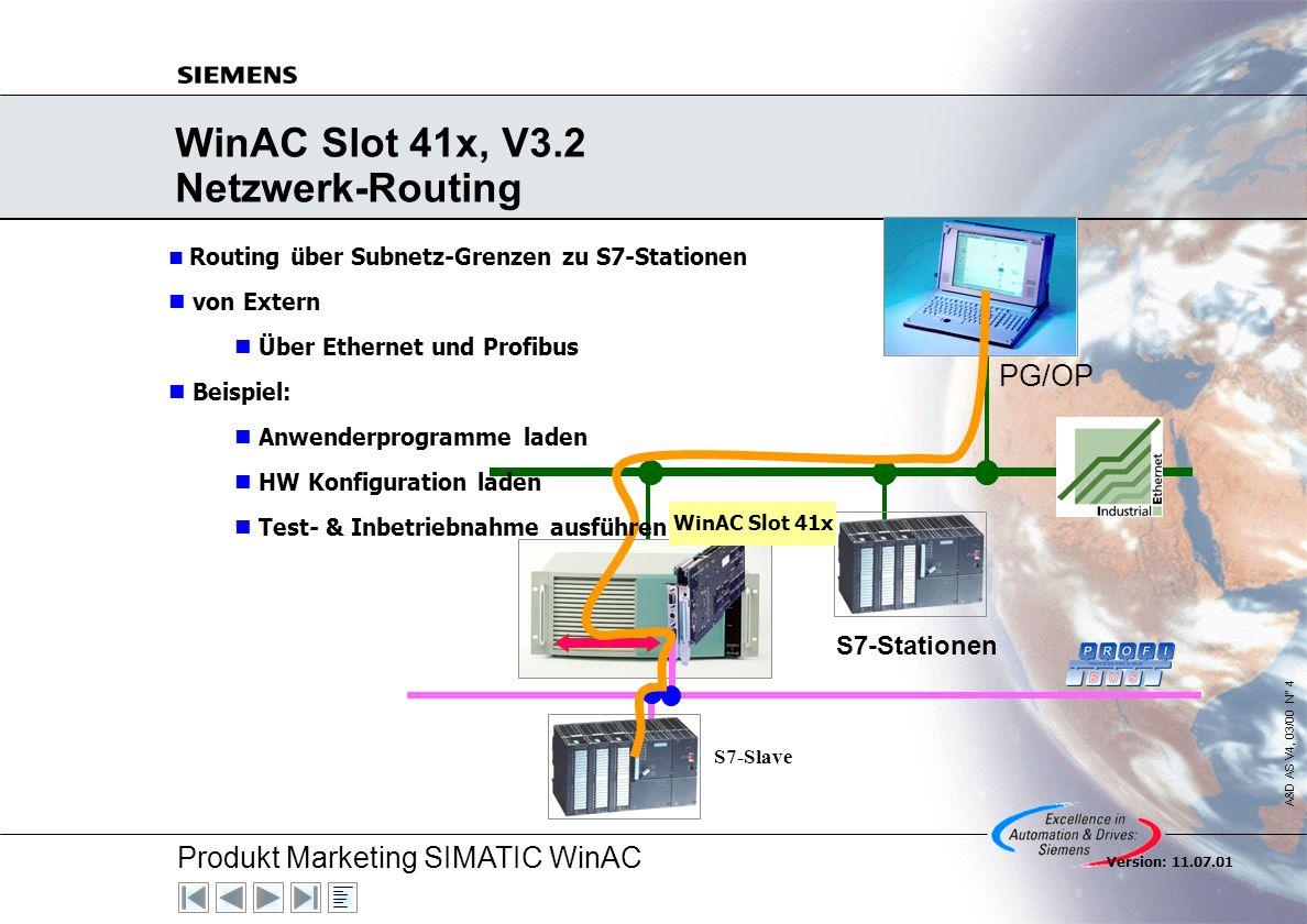 Produkt Marketing SIMATIC WinAC A&D AS V4, 03/00 N° 5 Version: 11.07.01 Advanced PC Configuration PC als Runtime Station Industrial Ethernet PROFIBUS WinCC ProTool/Pro OPC Server Slot-PLC PC Applikation PC als Runtime Station Vorteile Einfache, konsistente und kostensparende Inbetriebnahme einer PC-Station STEP 7 - konforme Projektierung für SIMATIC NET Produkte Einheitliche Sicht auf das gesamte Automatisierungsprojekt - SIMATIC S7 und PC Virtuelles PC-Bussystem