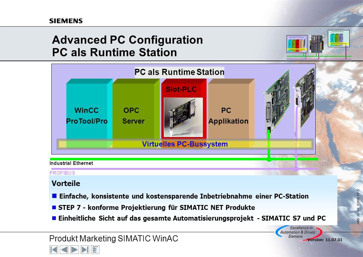 Produkt Marketing SIMATIC WinAC A&D AS V4, 03/00 N° 6 Version: 11.07.01 SIMATIC PC-Station Komponenten Konfigurator Komponenten Konfiguration auf dem PC WinAC Slot als Instanz auf der Runtime Station neben ProTool/Pro, WinCC SIMATIC NET Komponenten CP5613, CP5611,...