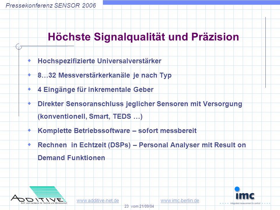 www.additive-net.dewww.imc-berlin.de 23 vom 21/09/04 Pressekonferenz SENSOR 2006 Höchste Signalqualität und Präzision Hochspezifizierte Universalverstärker 8…32 Messverstärkerkanäle je nach Typ 4 Eingänge für inkrementale Geber Direkter Sensoranschluss jeglicher Sensoren mit Versorgung (konventionell, Smart, TEDS …) Komplette Betriebssoftware – sofort messbereit Rechnen in Echtzeit (DSPs) – Personal Analyser mit Result on Demand Funktionen