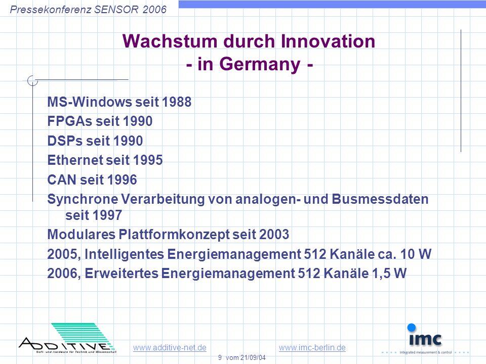 www.additive-net.dewww.imc-berlin.de 9 vom 21/09/04 Pressekonferenz SENSOR 2006 Wachstum durch Innovation - in Germany - MS-Windows seit 1988 FPGAs seit 1990 DSPs seit 1990 Ethernet seit 1995 CAN seit 1996 Synchrone Verarbeitung von analogen- und Busmessdaten seit 1997 Modulares Plattformkonzept seit 2003 2005, Intelligentes Energiemanagement 512 Kanäle ca.
