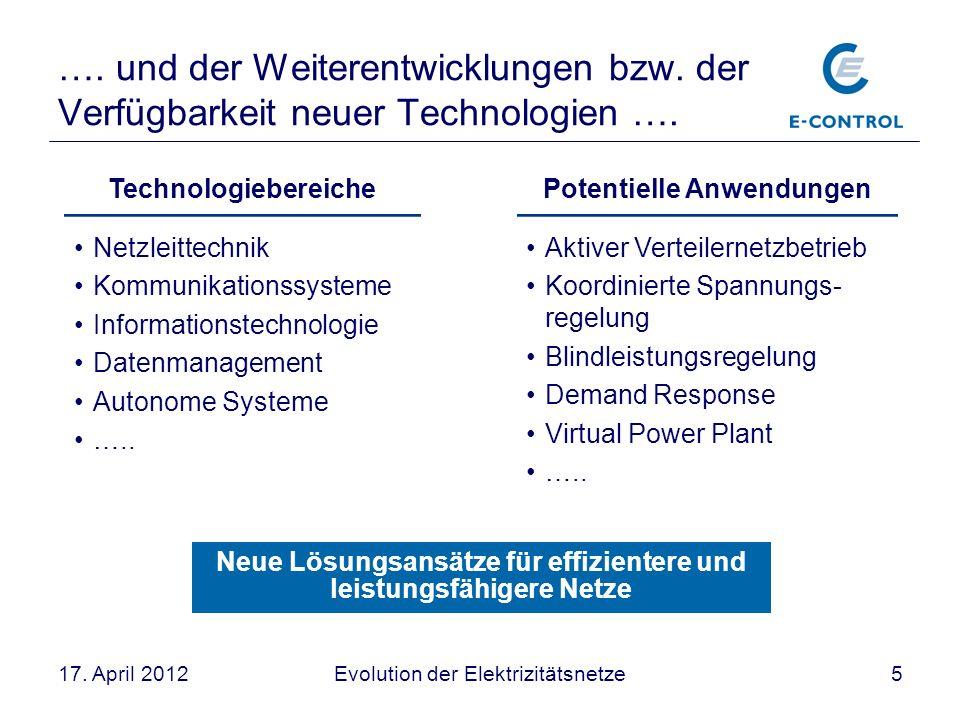 Evolution der Elektrizitätsnetze517. April 2012 …. und der Weiterentwicklungen bzw. der Verfügbarkeit neuer Technologien …. Technologiebereiche Netzle