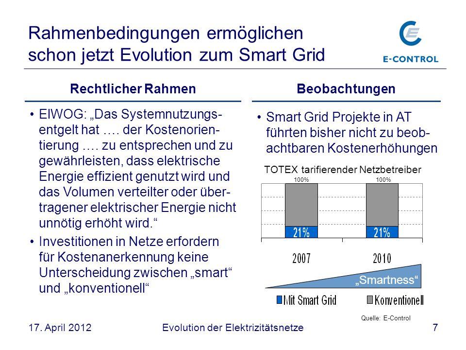 Evolution der Elektrizitätsnetze717. April 2012 Rahmenbedingungen ermöglichen schon jetzt Evolution zum Smart Grid Quelle: E-Control Rechtlicher Rahme