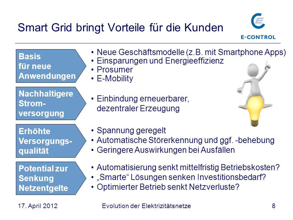 Evolution der Elektrizitätsnetze817. April 2012 Smart Grid bringt Vorteile für die Kunden Basis für neue Anwendungen Neue Geschäftsmodelle (z.B. mit S