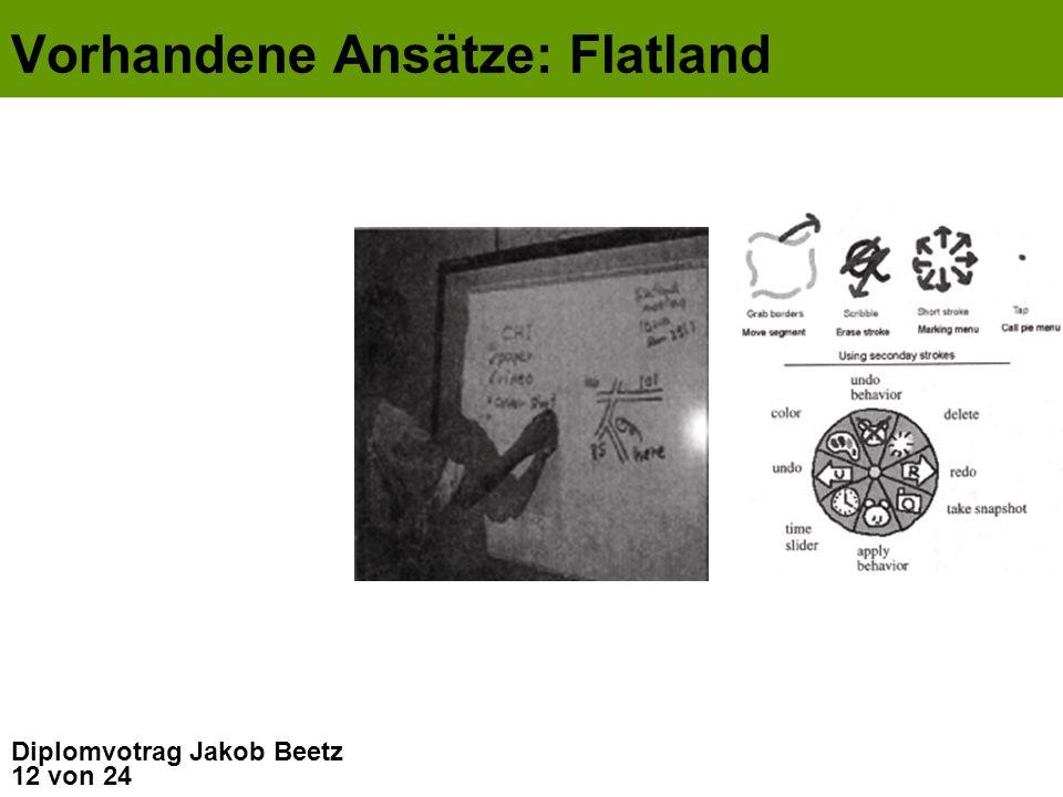 12 von 24 Diplomvotrag Jakob Beetz Vorhandene Ansätze: Flatland