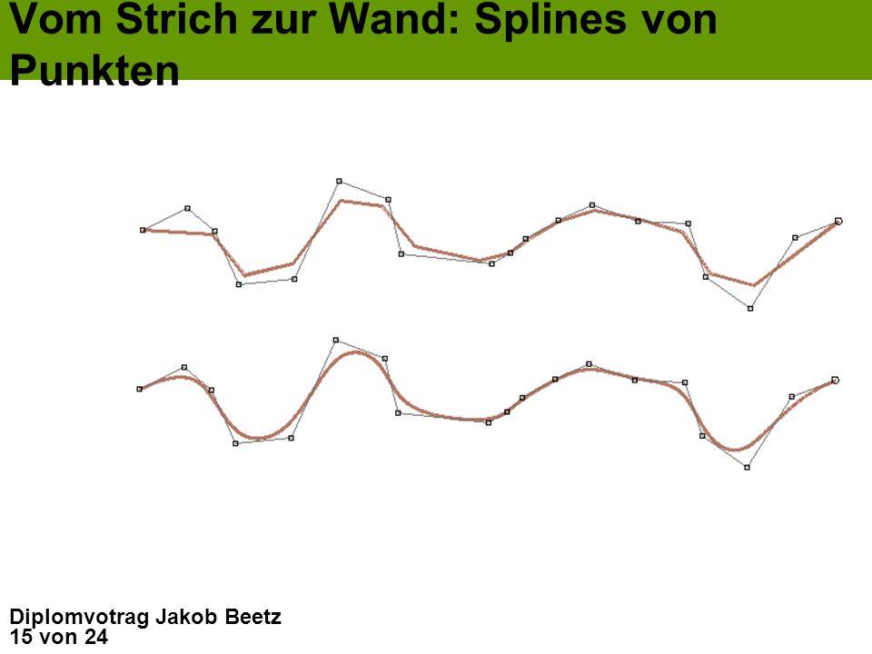 15 von 24 Diplomvotrag Jakob Beetz Vom Strich zur Wand: Splines von Punkten