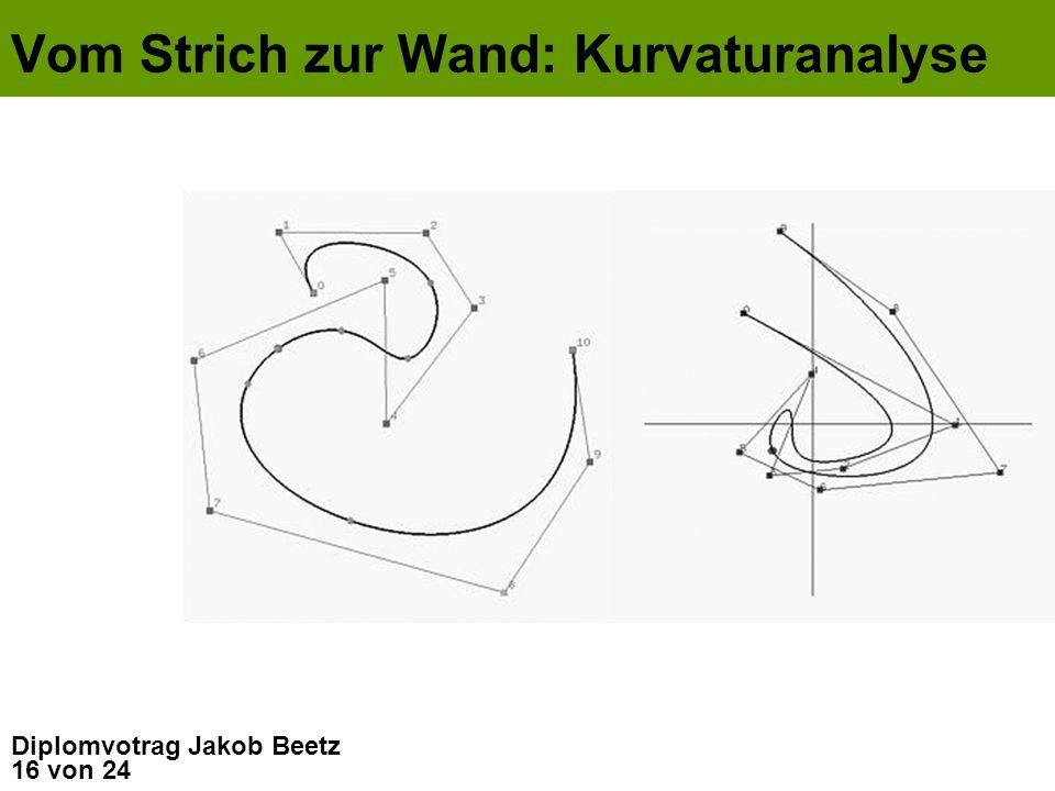 16 von 24 Diplomvotrag Jakob Beetz Vom Strich zur Wand: Kurvaturanalyse