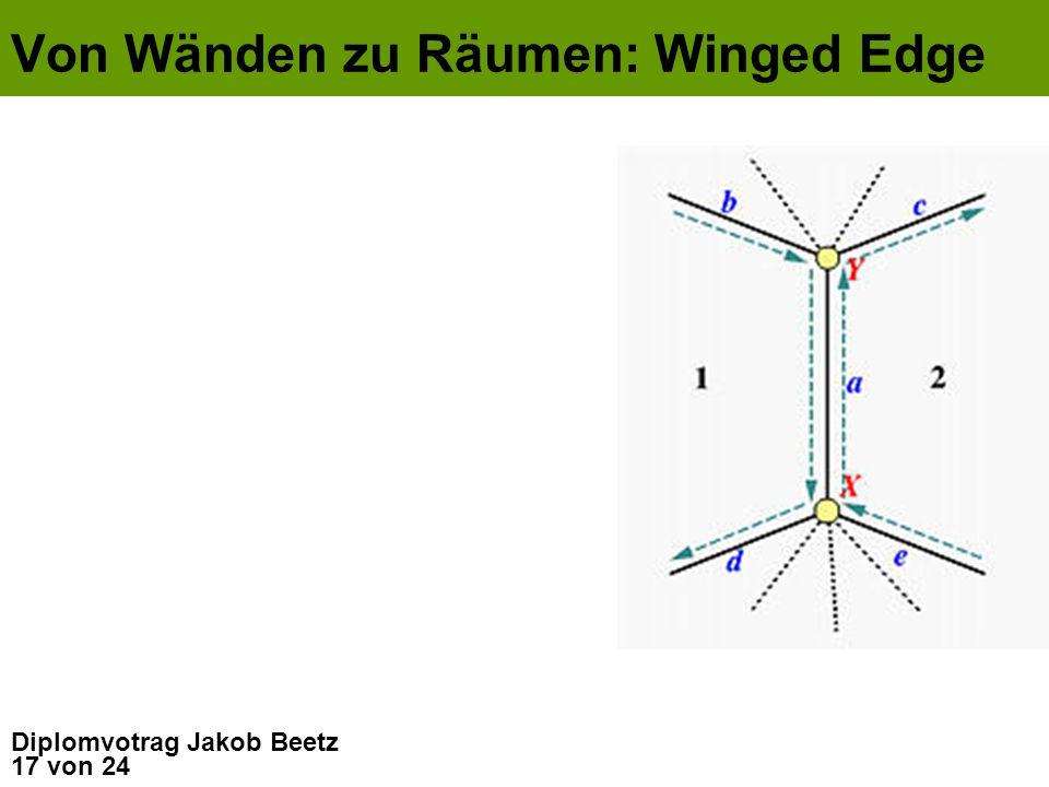 17 von 24 Diplomvotrag Jakob Beetz Von Wänden zu Räumen: Winged Edge