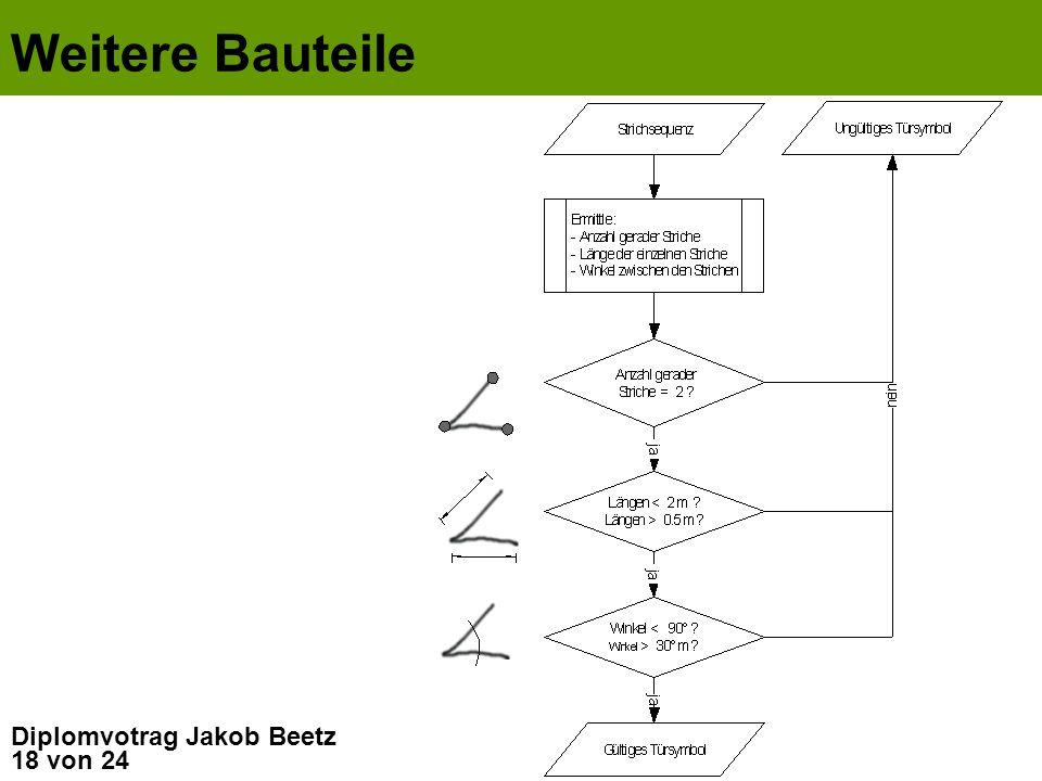 18 von 24 Diplomvotrag Jakob Beetz Weitere Bauteile