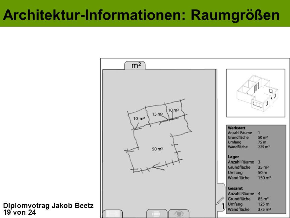19 von 24 Diplomvotrag Jakob Beetz Architektur-Informationen: Raumgrößen
