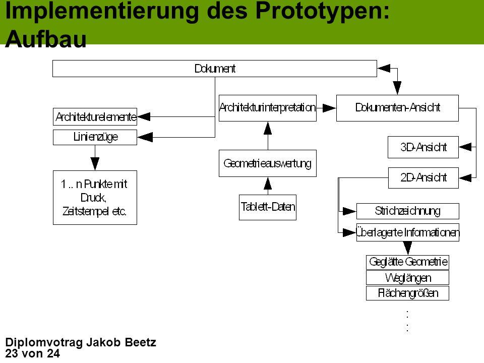 23 von 24 Diplomvotrag Jakob Beetz Implementierung des Prototypen: Aufbau