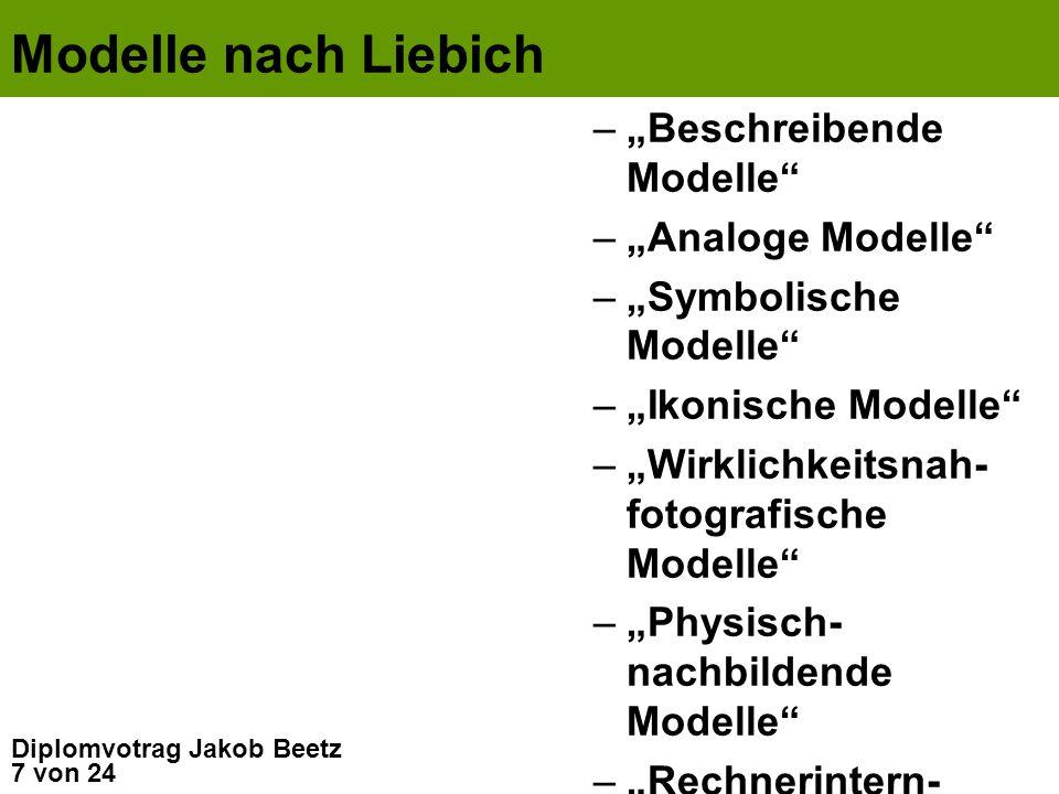 7 von 24 Diplomvotrag Jakob Beetz Modelle nach Liebich –Beschreibende Modelle –Analoge Modelle –Symbolische Modelle –Ikonische Modelle –Wirklichkeitsn