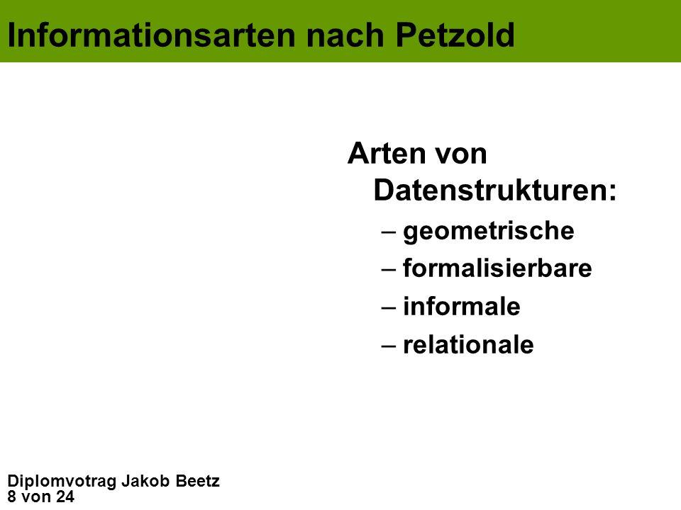 8 von 24 Diplomvotrag Jakob Beetz Informationsarten nach Petzold Arten von Datenstrukturen: –geometrische –formalisierbare –informale –relationale