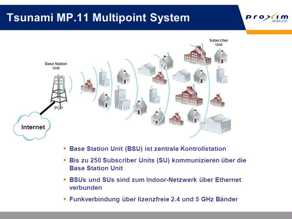 Tsunami MP.11 Multipoint System Internet Base Station Unit (BSU) ist zentrale Kontrollstation Bis zu 250 Subscriber Units (SU) kommunizieren über die