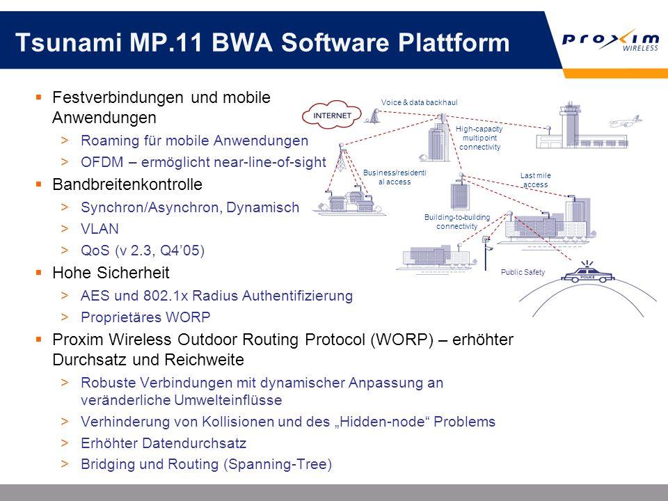 Tsunami MP.11 BWA Software Plattform Festverbindungen und mobile Anwendungen >Roaming für mobile Anwendungen >OFDM – ermöglicht near-line-of-sight Ban