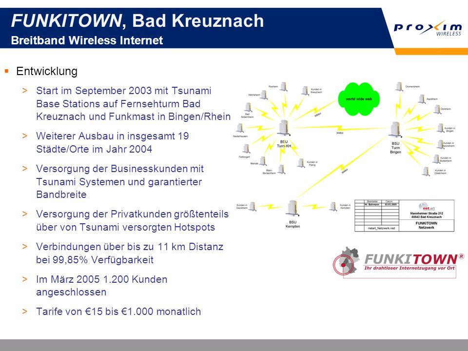 FUNKITOWN, Bad Kreuznach Breitband Wireless Internet Entwicklung >Start im September 2003 mit Tsunami Base Stations auf Fernsehturm Bad Kreuznach und