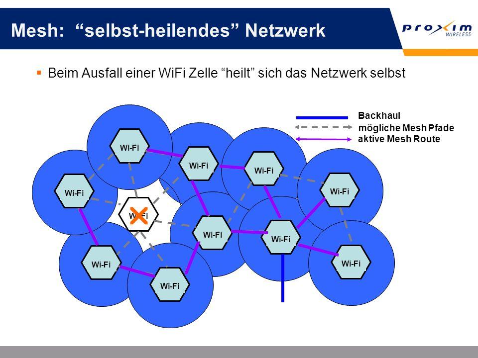 Mesh: selbst-heilendes Netzwerk Beim Ausfall einer WiFi Zelle heilt sich das Netzwerk selbst Wi-Fi Backhaul aktive Mesh Route mögliche Mesh Pfade
