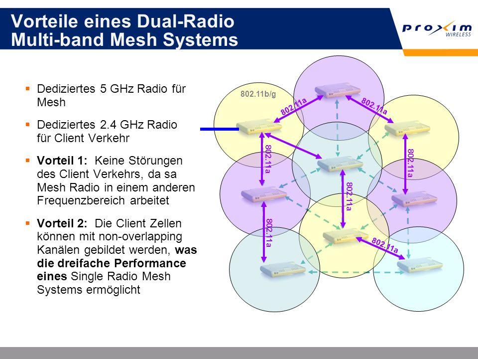 Vorteile eines Dual-Radio Multi-band Mesh Systems Dediziertes 5 GHz Radio für Mesh Dediziertes 2.4 GHz Radio für Client Verkehr Vorteil 1: Keine Störu
