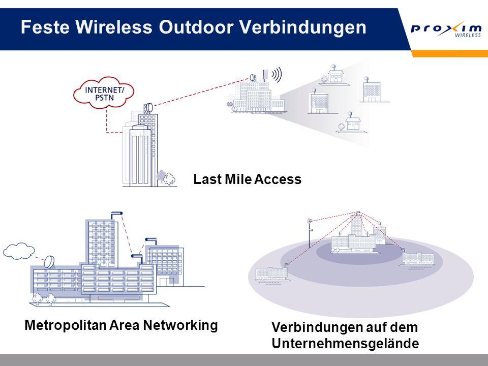 Feste Wireless Outdoor Verbindungen Last Mile Access Verbindungen auf dem Unternehmensgelände Metropolitan Area Networking