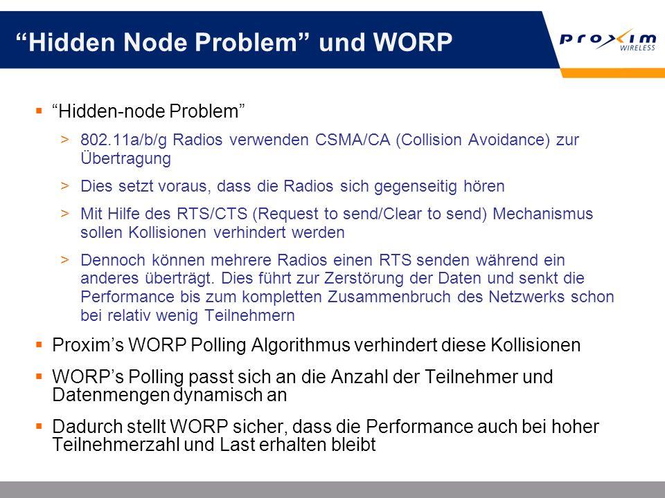 Hidden Node Problem und WORP Hidden-node Problem >802.11a/b/g Radios verwenden CSMA/CA (Collision Avoidance) zur Übertragung >Dies setzt voraus, dass