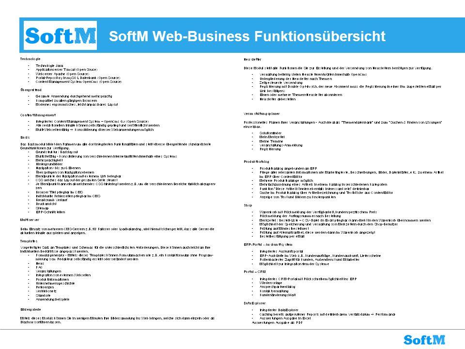 SoftM Web-Business Funktionsübersicht