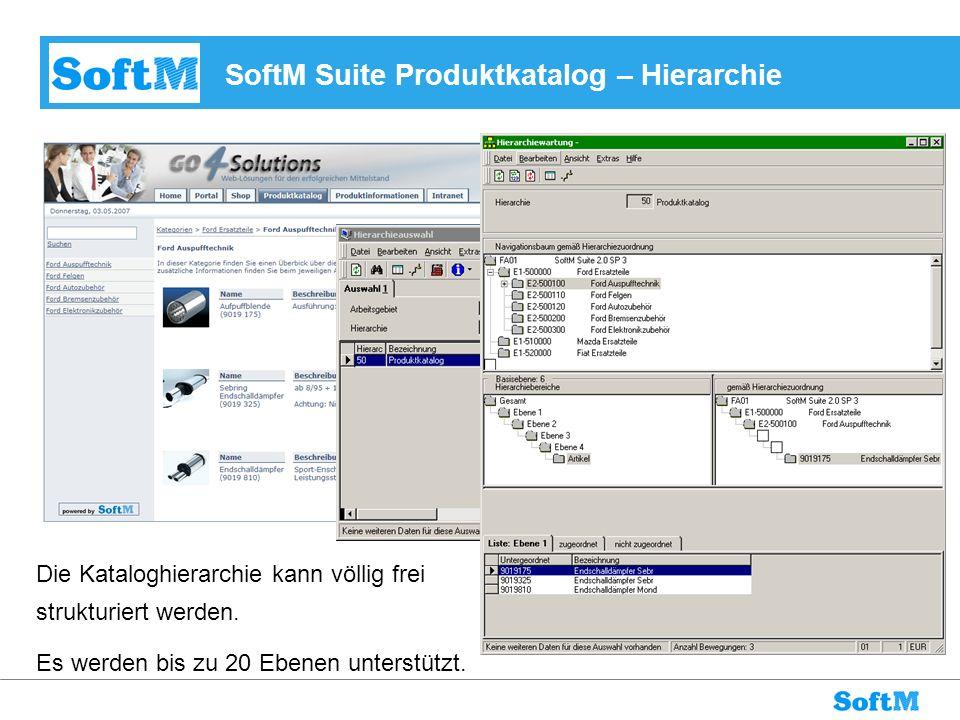SoftM Suite Produktkatalog – Hierarchie Die Kataloghierarchie kann völlig frei strukturiert werden. Es werden bis zu 20 Ebenen unterstützt.