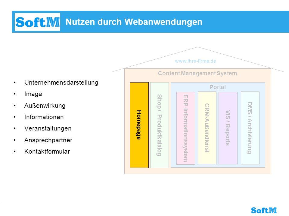 Nutzen durch Webanwendungen Content Management System www.ihre-firma.de Homepage Portal Shop / Produktkatalog VIS / Reports DMS / Archivierung CRM-Auß